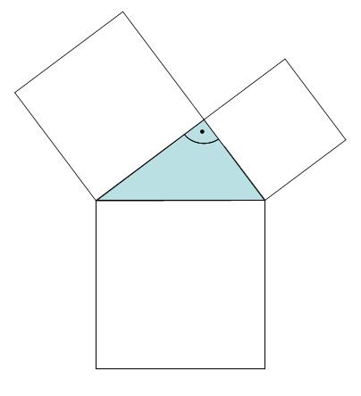 beweise des satzes des pythagoras