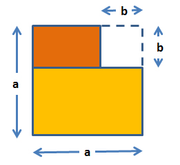lösung binomische formeln