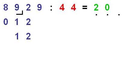 Mathe erste