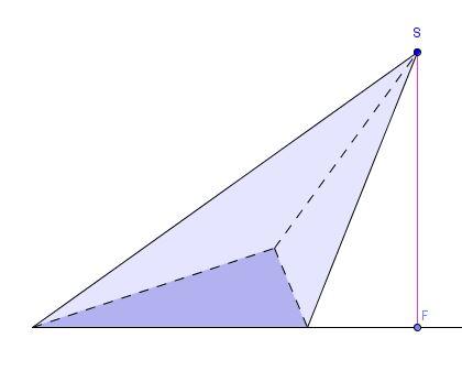 Was ist eine gerade pyramide