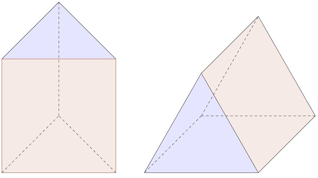 gleichkantiges dreiseitiges Prisma