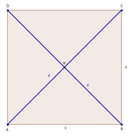 Diagonale im quadrat