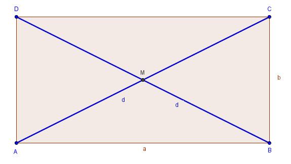 Diagonalen des Rechtecks