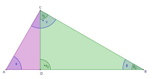 Ähnlichkeiten beim rechtwinkeligen Dreieck