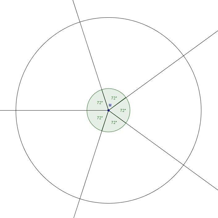 Regelmäßiges fünfeck konstruktion