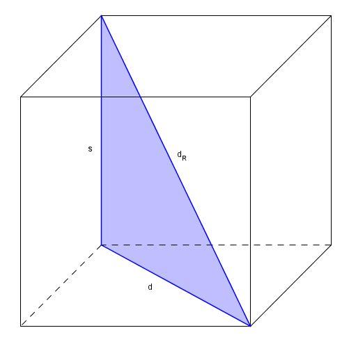 Raumdiagonale eines Würfels