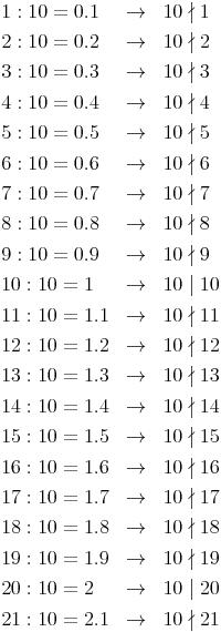 Teilbarkeit durch 10, 100, 1000